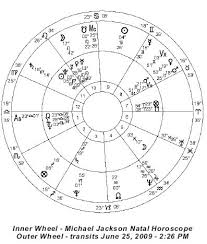 Michael Jackson Astrology Death Chart The Death Of Michael Jackson An Astrological Perspective