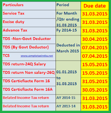 Due Date Income Tax Service Tax Excise Advance Tax Tds Tcs