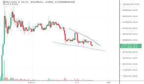 Elegant Bitcoin Price Usd Chart Michaelkorsph Me