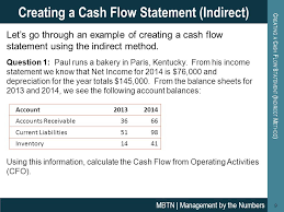 Cash Flow Statement This Module Provides An Introduction To The Cash