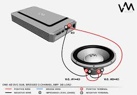 wiring diagrams dual voice coil wiring biggest subwoofer dual 2 dual 1 ohm sub wiring at Dual Voice Coil Subwoofer Wiring Diagram
