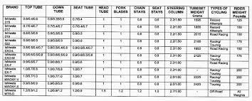 Skillful Tui Dreamliner Seating Plan Allegiant Plane Seating