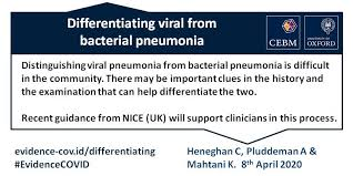 diffeiating viral from bacterial