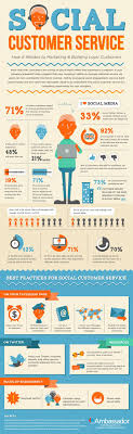 17 best images about customer service the social best practices for social media customer service and why it benefits roi infographic