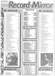Uk Singles Chart 1977 Every Uk 1 Single Of 1977 Discussion Thread Page 9