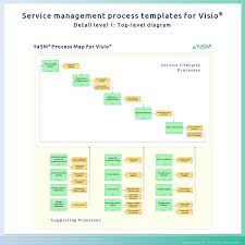 Visio Web Page Design The Yasm Process Map For Visio
