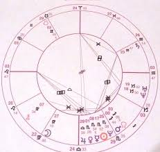 Natal Chart Report Sold By Generation Indigo Astrology