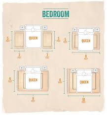 what size area rug should i put under a queen bed designs