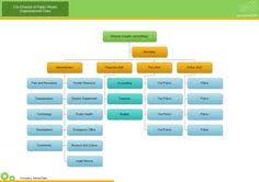 Organizational Chart Templates Free 12 Best Organizational Chart Images Organizational Chart Charts