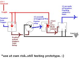 1996 honda civic drivers door wiring harness diagram wiring diagram 98 honda civic wiring harness diagram and hernes