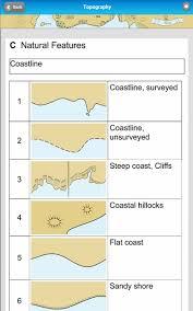 Nautical Chart Symbols App Nautical Chart Symbols Abbreviations