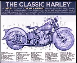 motorcycle blueprints pesquisa google motorcycle pinterest
