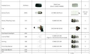 Light Bulb Equivalent Chart Automotive Light Bulbs Cross Reference Wethepeopleoklahoma Com