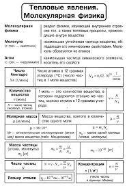 Контрольная работа по физике класс Молекулярная физика  Контрольная работа по физике молекулярная физика тепловые явления