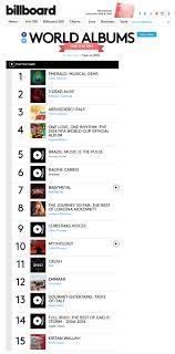 Billboard Pop Album Chart