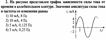 Электромагнитные колебания и волны Документ 1