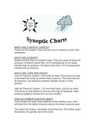 Synoptic Charts Qld Science Teachers
