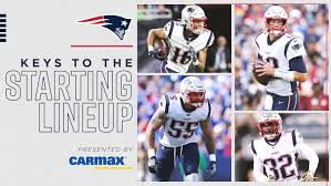 Ne Depth Chart Official Website Of The New England Patriots