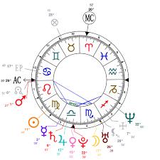 Adyashanti Birth Chart By Birth Tumblr