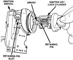 dodge transmission wiring harness connectors motorcycle schematic images of dodge transmission wiring harness connectors how to replace ignition switch and lock on
