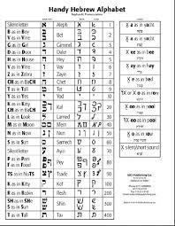 Aleph Bet Single Handy Hebrew Alphabet Book Print Block