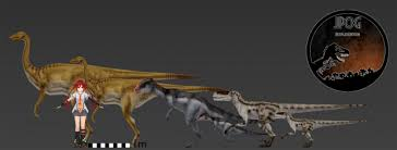 Velociraptor Size Chart Flaming Cliffs Size Chart Image Jpog Rescaled Mod For