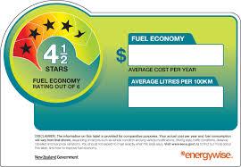 Vehicle Fuel Economy Labels