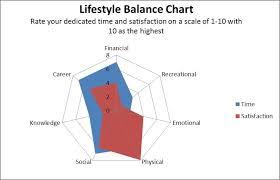Excel Radar Chart With Different Scales Pie Radar Chart Excel Template Www Bedowntowndaytona Com