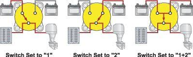 m series battery switch blue sea systems Blue Sea Systems Battery Switch Wiring Diagram selector 1, 2, 1 2, off selects either battery bank 1 or battery bank 2, or both battery banks are combined for charging or emergency starting Dual Battery Switch Wiring Diagram