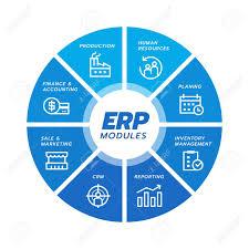 Erp Chart Enterprise Resource Planning Erp Module Icon Construction On
