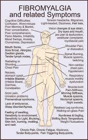 Fibromyalgia Chart Bioeenergy Therapy Healing Fibromyalgia And Diabetes