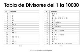 tabla de divisores de números del 1 al