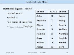 relational algebra symbols relation schema relations database schema database state ppt