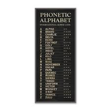 I found john higgins' silent. Phonetic Alphabet Magnolia