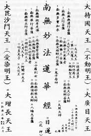 Buddhist Lineage Chart Whos Who On The Gohonzon The Lineage Chart