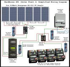 rv diagram solar wiring diagram camper van pinterest rv rv solar panel wiring diagram at Caravan Solar Wiring Diagram