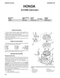 honda eui service manual by eacf issuu honda eu1000i generator