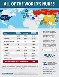 Map All Of The Worlds Nukes Business Insider