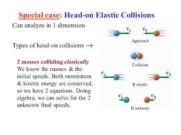 special case head on elastic collisions