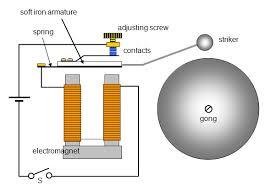 using electromagnetism lesson 0764 tqa explorer cable d battery