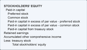 owner s equity vs company s market value