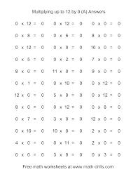 Free Printable Blank Multiplication Table 1 12 12 X Table