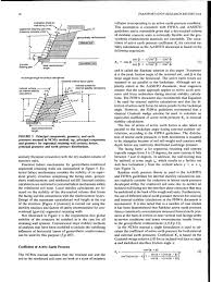 Fhwa Mse Wall Design Manual Review Of Ncma Segmental Retaining Wall Design Manual For