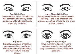 top 10 feng shui tips cre. Eye Reading Top 10 Feng Shui Tips Cre