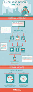 paycheck taxes calculator 2015 a visual representation of how to do your payroll taxes infographic