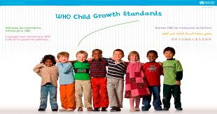 Children S Growth Chart By Age Who Weight For Age