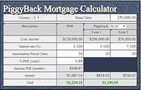 second mortgage loan calculator understanding 80 20 loan option annuity payment calculator