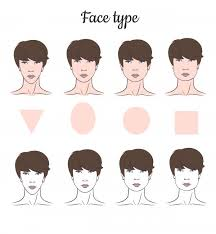 how to apply makeup according to your face shape