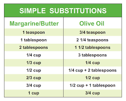 Vegetable Conversion Chart Sneaky Vegetable Tomato Sauce
