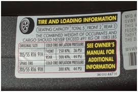Cooper Tire Psi Chart Proper Tire Inflation Cooper Tire